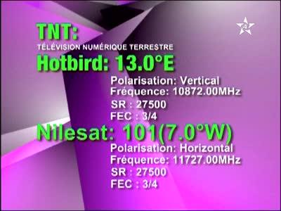 ���� ����� Nilesat 101/102/201 - Eutelsat 7 West A @ 7� West - ������ -����� ����� - �������